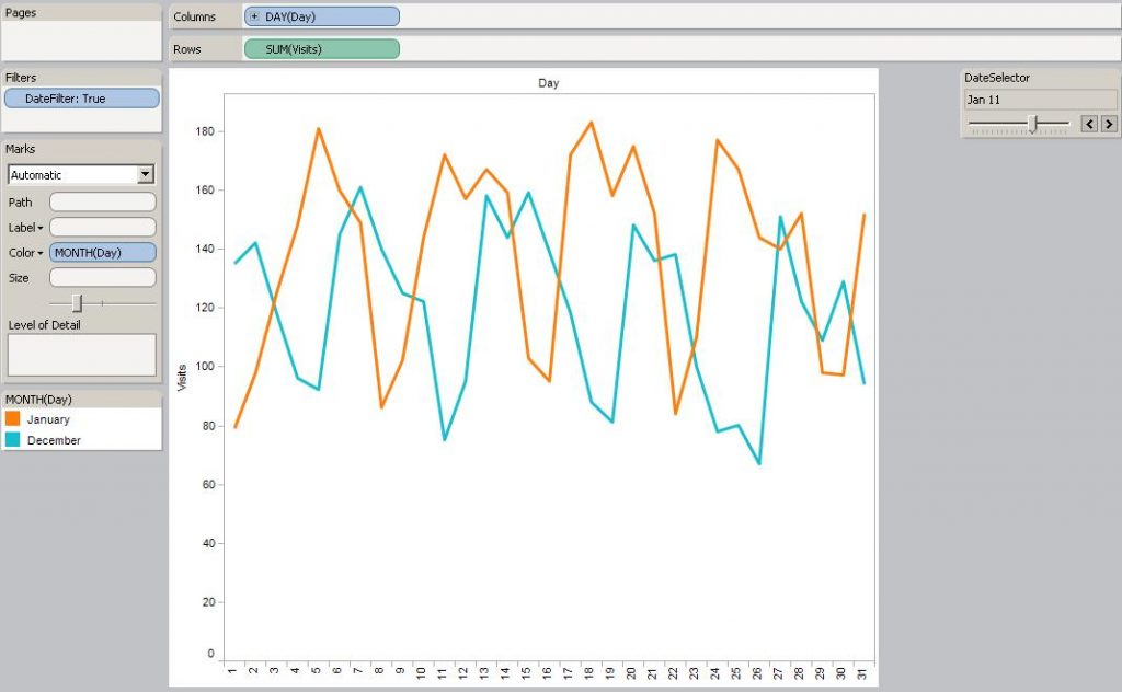 tableau line chart comparing a month with the previous month