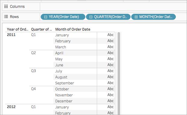 The Tableau default date hierarchy