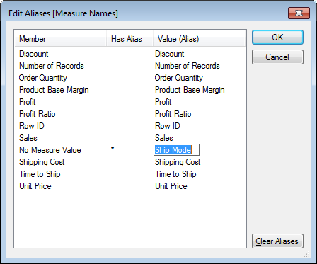 A list of all measures adding an alias to the member named No Measure Value