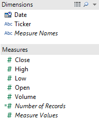 Measures and dimensions for Tableau candlestick chart