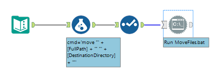 Alteryx workflow with 4 tools to move or copy files