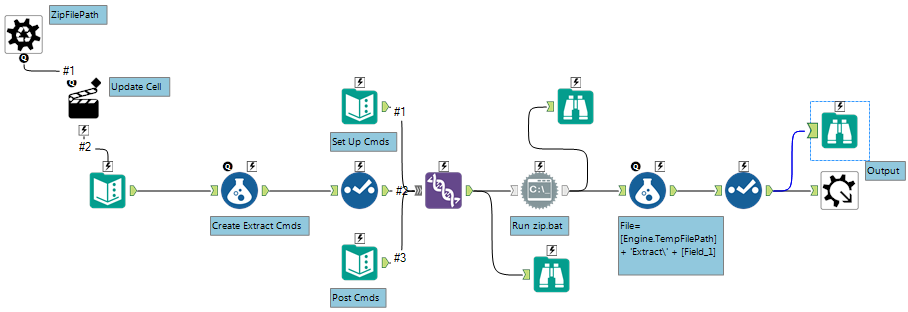 the full Alteryx workflow in a macro to unzip a file