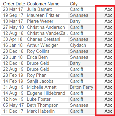 The abc column in Tableau