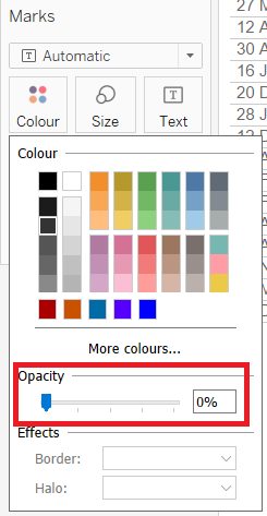 how to set the opacity to 0pct in tableau