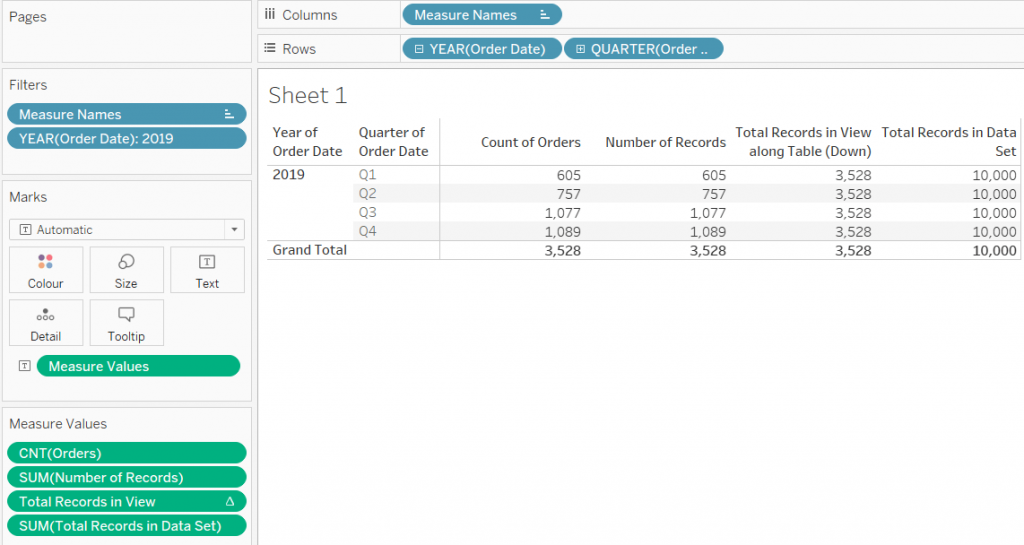Table showing the Tableau Count field can aggregate further