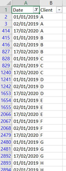 Date scaffold for every day and every client