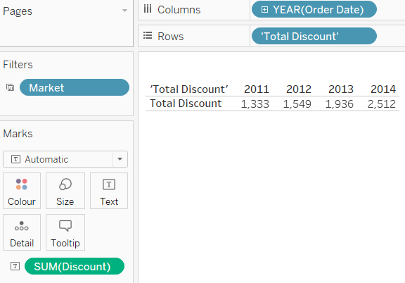 Discount in a tableau table