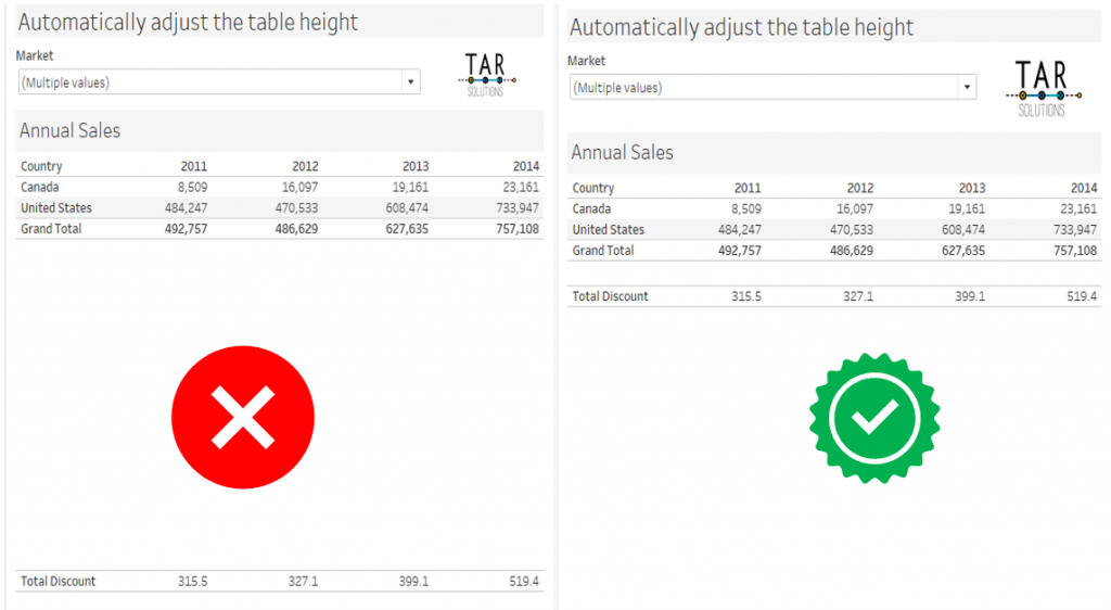 image showing the right and wrong behaviour when a table has less data