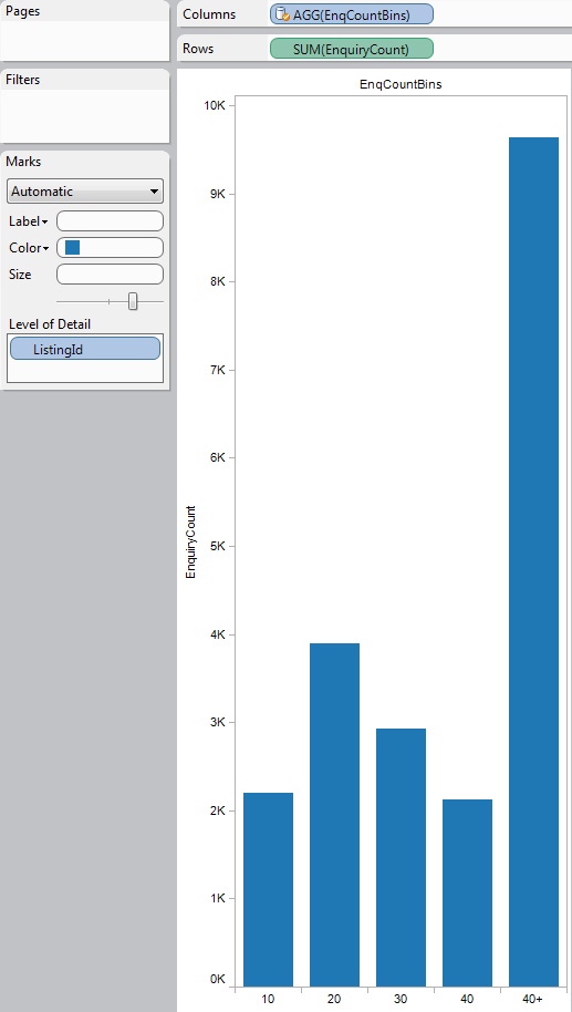Bar chart using the bins from the secondary data source