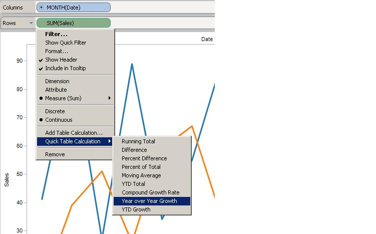 Tableau menu showing Quick Table Calculation - Year over Year Growth