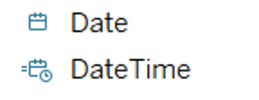 Tableau and date and datetime data type symbols