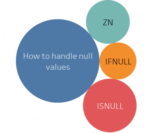 bubbles showing the formulas to handle null values in tablea