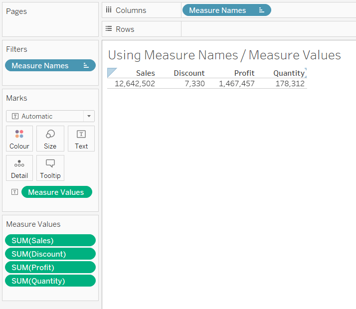 simple Tableau table using only Measure Names and Measure Values for headline numbers