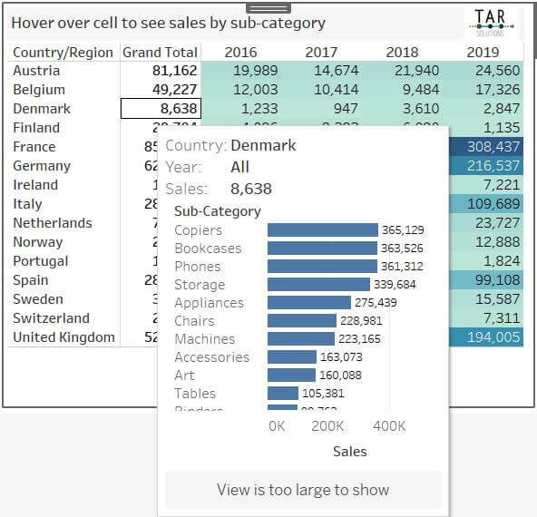 Tableau viz in tooltip not filtering for grand totals