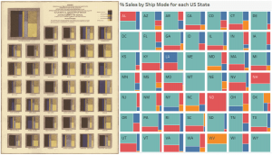 19th Century panel chart and Tableau panel chart side by side