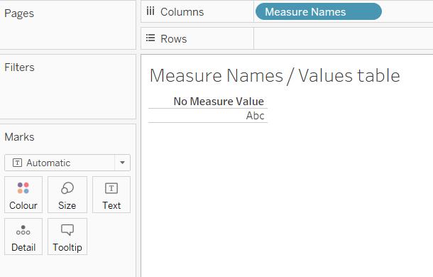 Measure Names on the Columns shelf of a Tableau worksheet