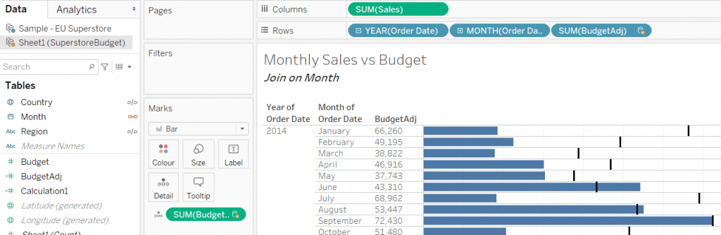 tableau bullet chart with data blending