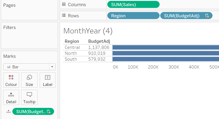 snippet of Tableau bar chart with multiple data sources blended
