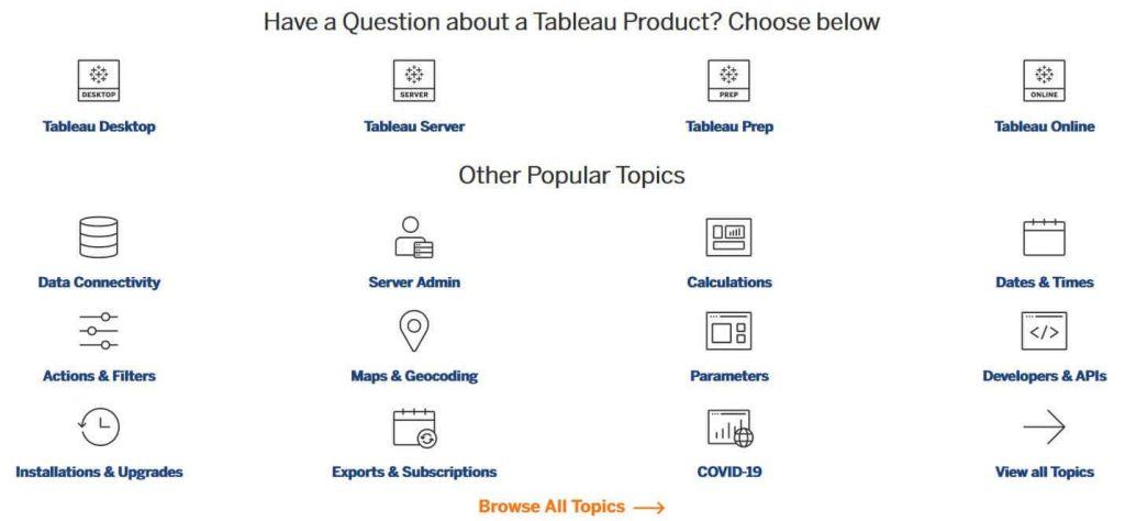 Tableau topics on the Tableau forum